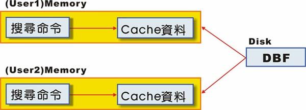arch02