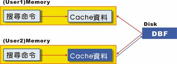 arch03