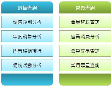 雲端決策系統02